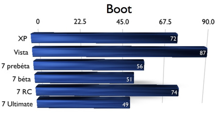 boot.001
