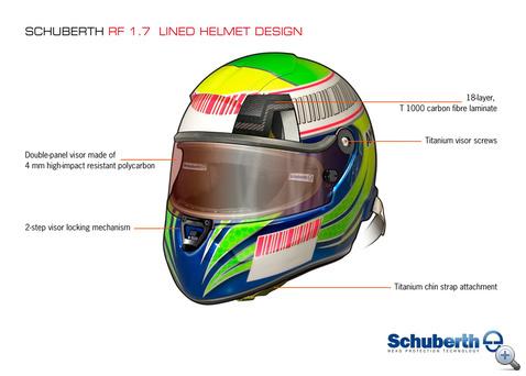 Az F1 sisak szinte csak formájában egyezik meg a motorossal, tervezésénél más dolgokra kell figyelni