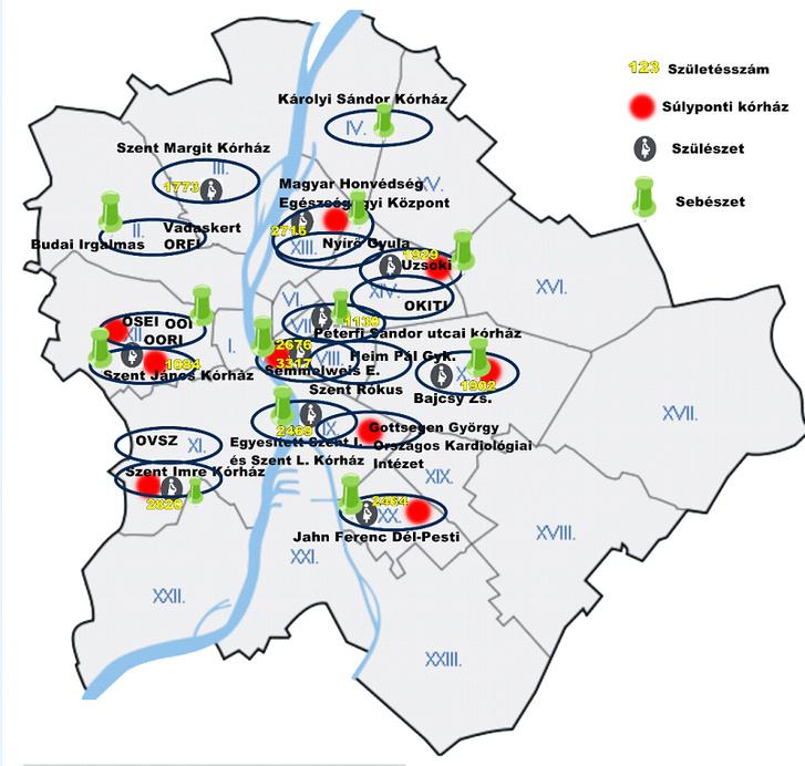 Kórházak Budapesten