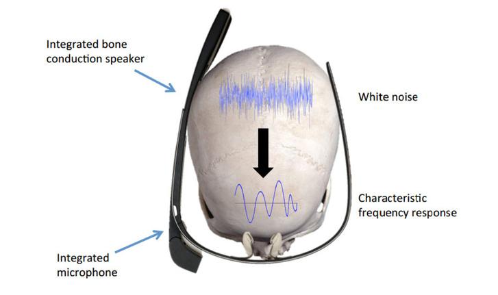 skullsounds