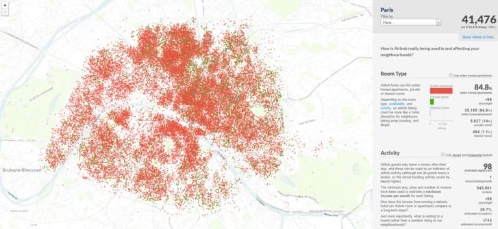 Párizst teljesen beterítik az apartmanok. forrás: Inside Airbnb