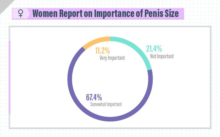 11 women importance