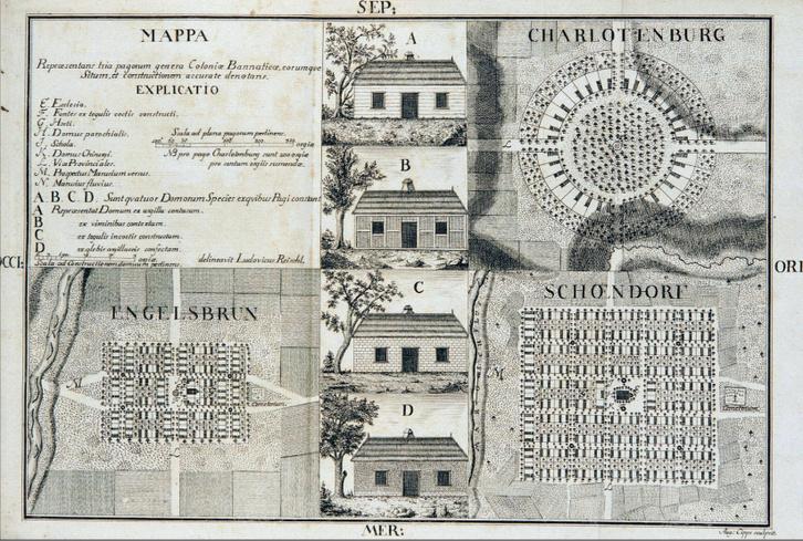 Francesco Griselini 1780-ban készített ábrázolása a bánáti német telepekről. A lap a telepesházak ajánlott változatai mellett a telepesfalvak rendezett alaprajzát mutatja.