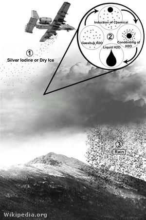 A felhőmagvasítás mechanizmusa