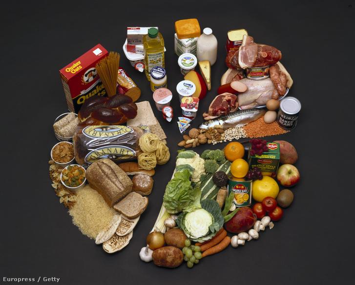 Fogyni enni több zsírt. Mi a diéta lényege