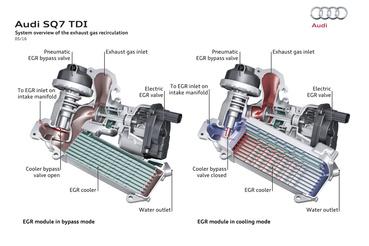 Az elektro-pneumatius EGR-rendszer és annak hűtője