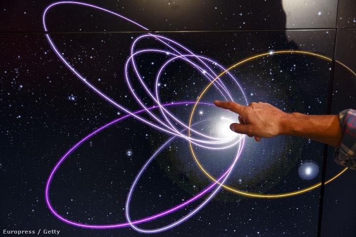 Mike Brown mutatja a Kilencedik bolygó (arany színű) lehetséges pályaívét.