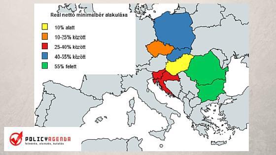 Reál nettó minimálbér alakulása Kelet-Közép-Európában 2008 óta.