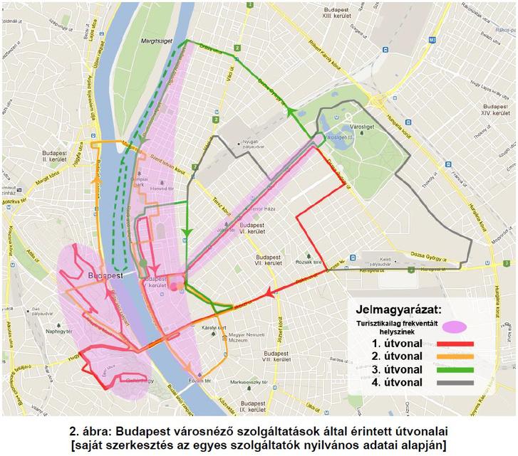 Forrás: BKK-koncepció a városnéző buszokról