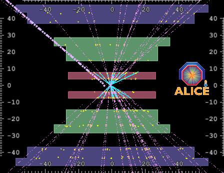 Ütközés az ALICE detektornál