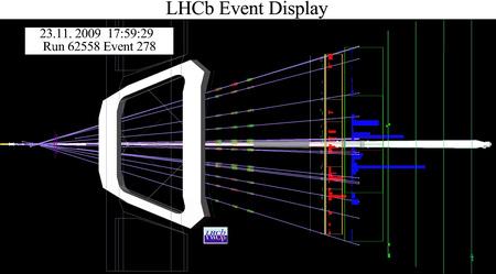 Este hatkor már az LHCb-nél is volt ütközés