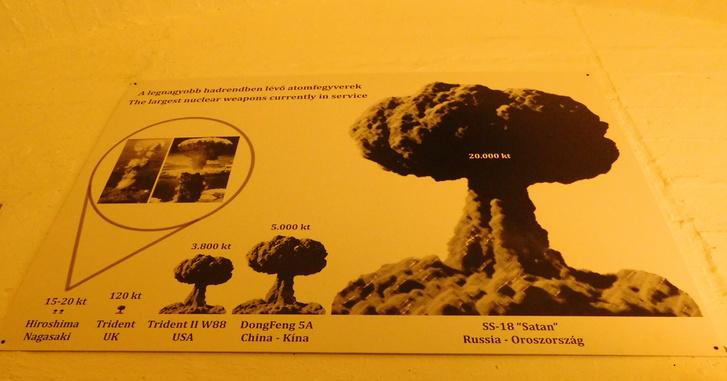 Atombombák hatásfoka a különböző korszakokban - a legkisebb a hirosimaié és a nagaszakié