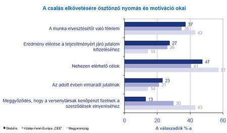 graf 26 b