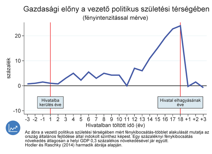 graph kicsi.png