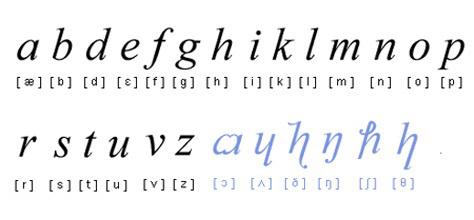 franklin-alphabet1