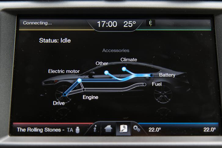 Amit a Priusban is szerettünk: a folyamatábra.