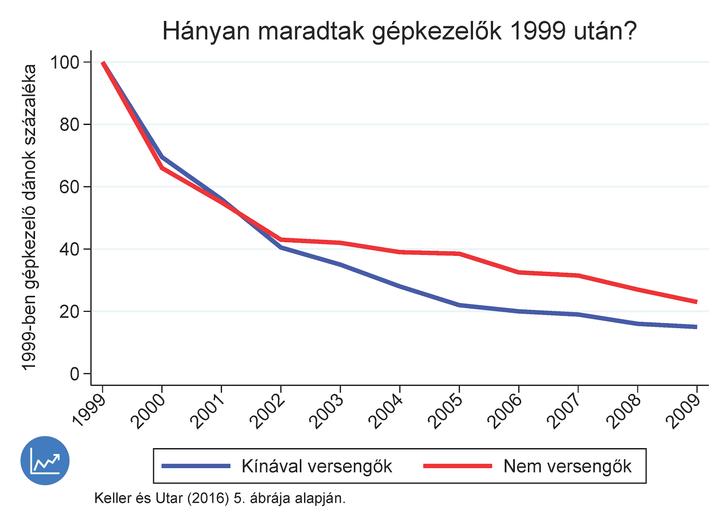graph2 kicsi.png