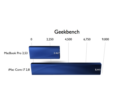 geekbench.001.png