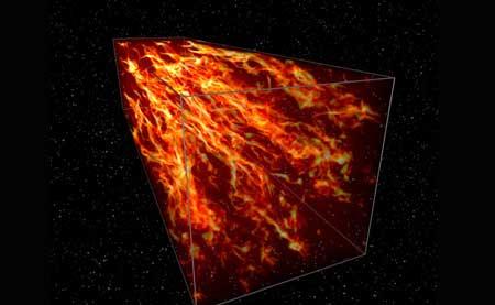 A jitter-sugárzás egy korábbi modellje. Az ábrán látható szimulációt C. B. Hededal készítette (Christian B. Hededal. Gamma-Ray Bursts, Collisionless Shocks and  Synthetic Spectra, PhD thesis 2005 Niels Bohr Institute, Copenhagen)