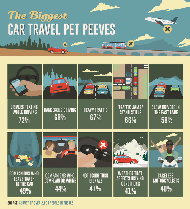 car-travel-pet-peeves