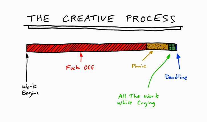 funny-graphic-designer-posters-charts-4a