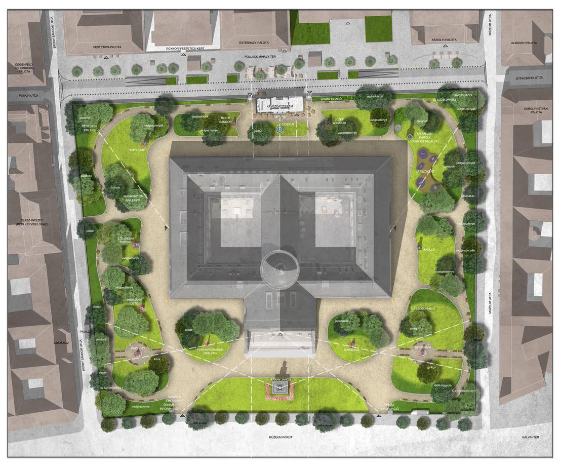 A Múzeumkert ötletpályázatának nyertes terve