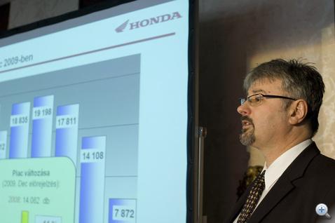 Szloboda Tamás, a Honda értékesítési vezetője elemezte az elmúlt évet
