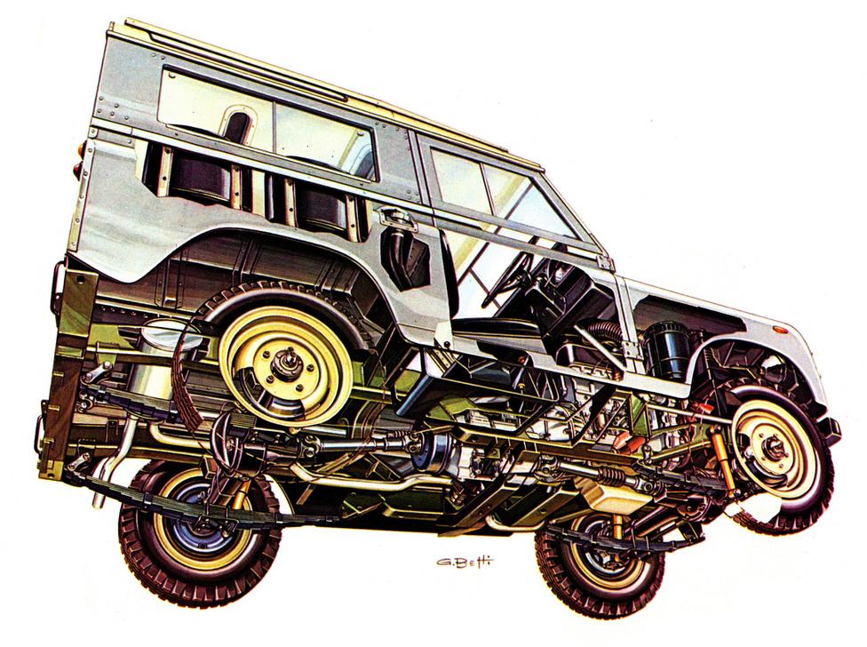 Így is lehet: megnézhetjük milyen egy öreg Landy alulról. Itt látszik, hogy elég lazák a szabályok: amelyik autóban a hajtáslánc a leghangsúlyosabb rész, ott azt kell bemutatni. Olyan, mintha láthatatlan csápossal emelték volna fel az autót, mégsem tűnik életidegennek ez az ábrázolásmód.