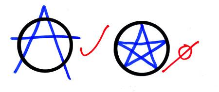 Az anarchista A megy, a kommunista vörös csillag nem megy.