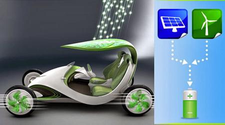 SAIC-leaf-electric-vehicle-solar-wind