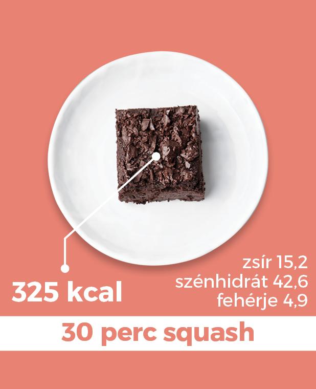 A Sportkártya ötletes infografikákon gyűjtötte össze azt, hogy különböző ételek mennyi bevitt zsírt, szénhidrátot és fehérjét jelentenek a szervezet számára, na meg, hogy mennyi kalória van bennük