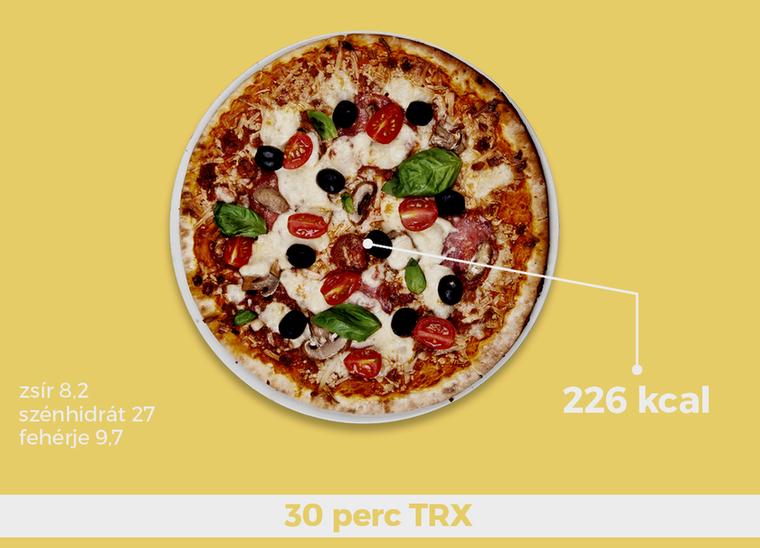 Pizza, pizza, pizza                         Egy fánk sokkal megterhelőbb, mint egy pizza, így elég mellé fél óra TRX