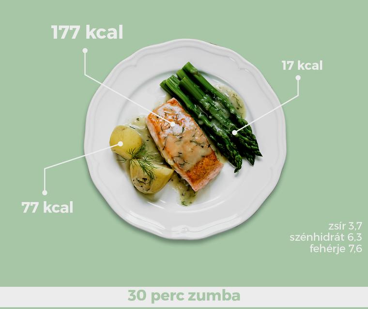 Egy kis falat kalóriabomba: lazac                         Azért ebben is több van, mint gondolnánk, kell is a ledolgozáshoz fél óra zumba.