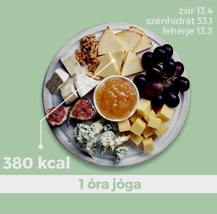 Sajttálhoz jóga jár                         az egészségtudatos étkezéshez egy léleksimogató edzéstípus kell: jógázzon egy órát, és már túl is van a felesleges kalóriák leküzdésén