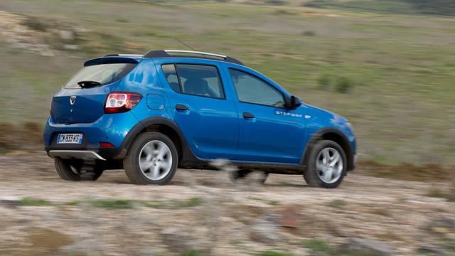 Az egyik legolcsóbb új autó a piacon: Dacia Sandero