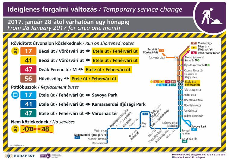 Ezzel a táblázattal tudunk segíteni, hogy mire számíthat, ha februárban Budán szeretne villamossal közlekedni.