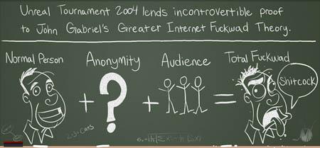 A Penny Arcade karikatúrája arról, hogyan teszi az internet trollá az embert