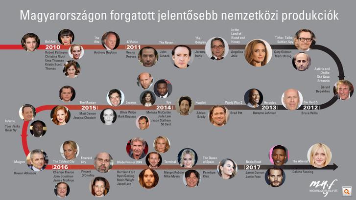 2017 filmipar infografika feb7