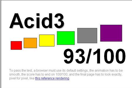 Még mindig nincs meg a 100%-os Acid-teszt