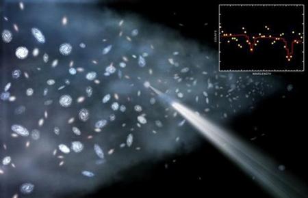 Fantáziakép a galaxisok ezreit tartalmazó szálban levő WHIM-ről. A távoli galaxismag által kibocsátott röntgentsugárzás egy részét az ugyancsak a falban levő WHIM nyeli el (jobbra fent: a sugárzás intenzitásának csökkenése a hullámhossz függvényében)
