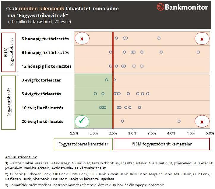 bankmonitor 1