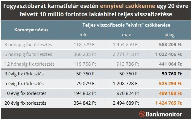 bankmonitor 2