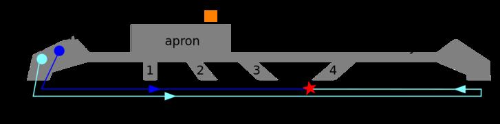 A repülőtér sematikus rajza, a két repülőgép mozgásával