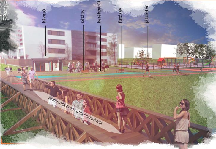 Fejlesztések a Rákos-patak mentén