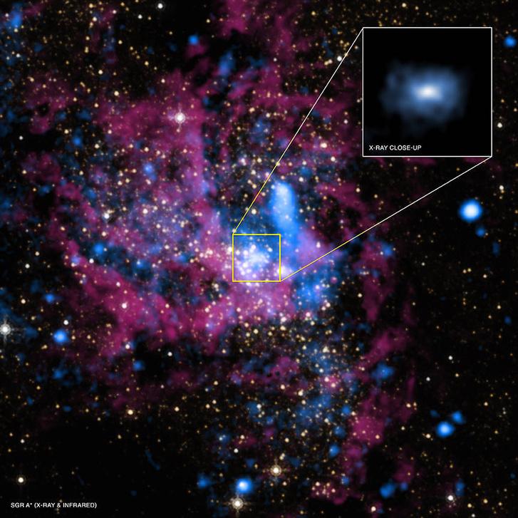 A Sagittarius A* rádióforrás, aminek közelében a galaxisunk közepén lévő szupermasszív fekete lyuk lehet