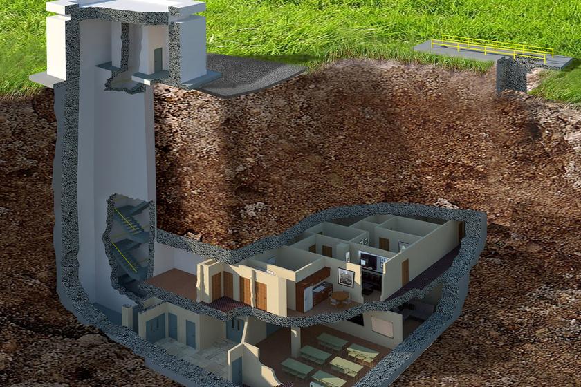 A bunker modellje