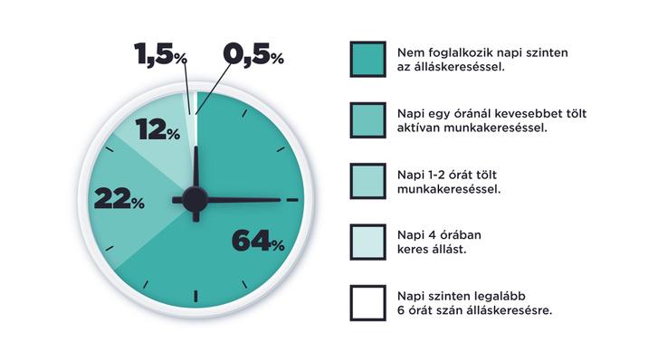 Index Cikk Diagram-01
