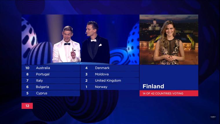 3. A finn nemzeti zsűri nem emlékezett meg a finn-magyar rokonságról, de ennek a bemondónőnek még ezt is el tudjuk nézni.