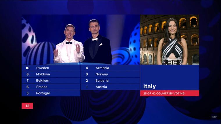 4. Olaszországból persze, hogy egy elegáns nőt vártunk. Meg is kaptunk.