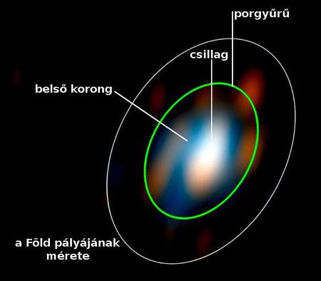 A HD 163296 katalógusjelű fiatal csillag körüli anyagkorong infravörös interferometriai adatok alapján előállított képe. A belső területeken egy gyűrű alakú szerkezet figyelhető meg, ami azért érdekes, mert a modellek szerint a csillaghoz ennyire közel már nem várható por jelenléte. [ESO/S. Renard]